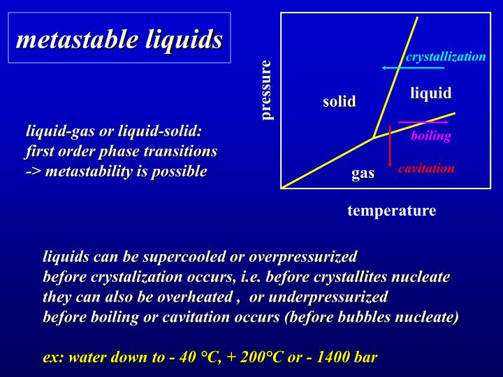 Metastable liquids