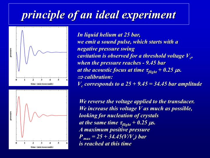 principle of an ideal experiment