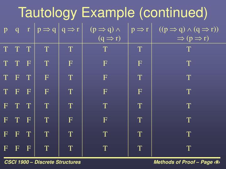 Tautology Example (continued)