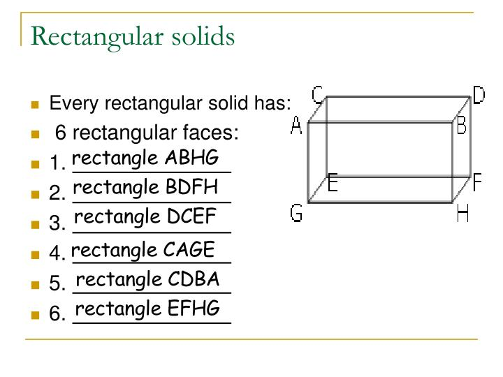 Rectangular solids