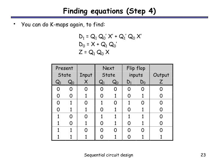 Finding equations (Step 4)