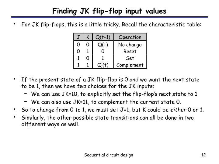 Finding JK flip-flop input values