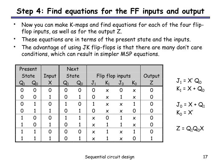 Step 4: Find equations for the FF inputs and output