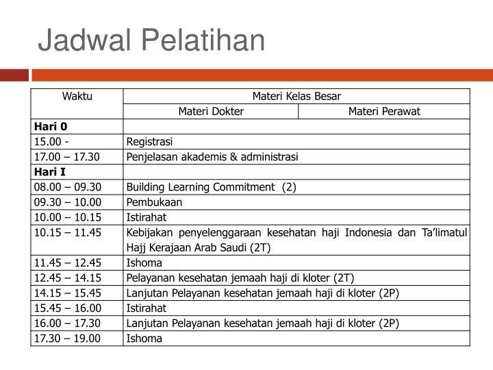 Jadwal Pelatihan