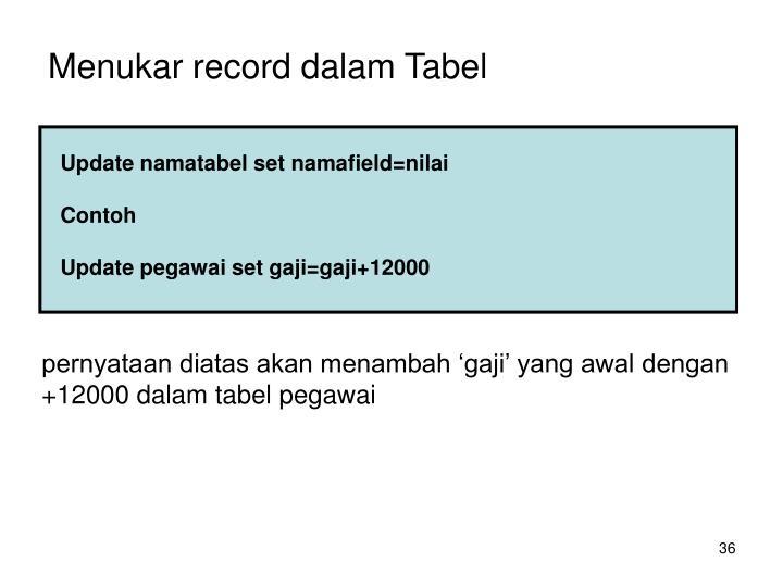 Menukar record dalam Tabel