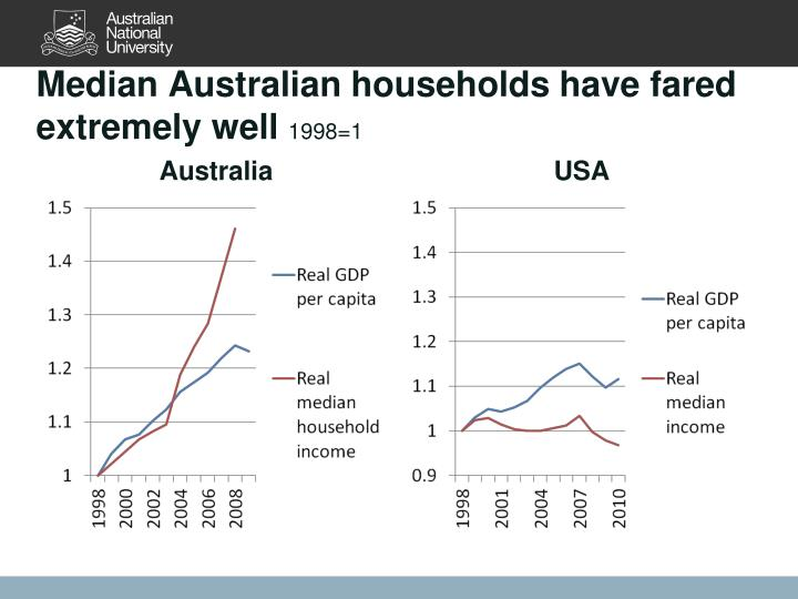 Median Australian households have fared extremely well