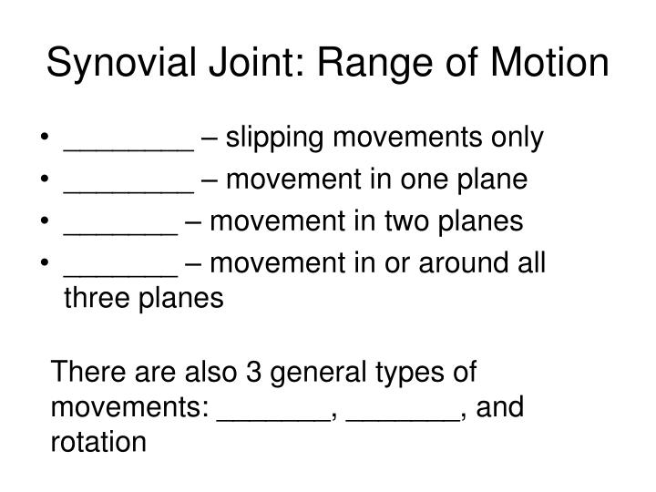 Synovial Joint: Range of Motion
