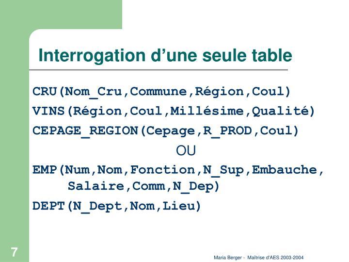 Interrogation d'une seule table