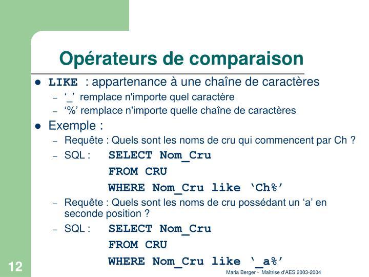 Opérateurs de comparaison