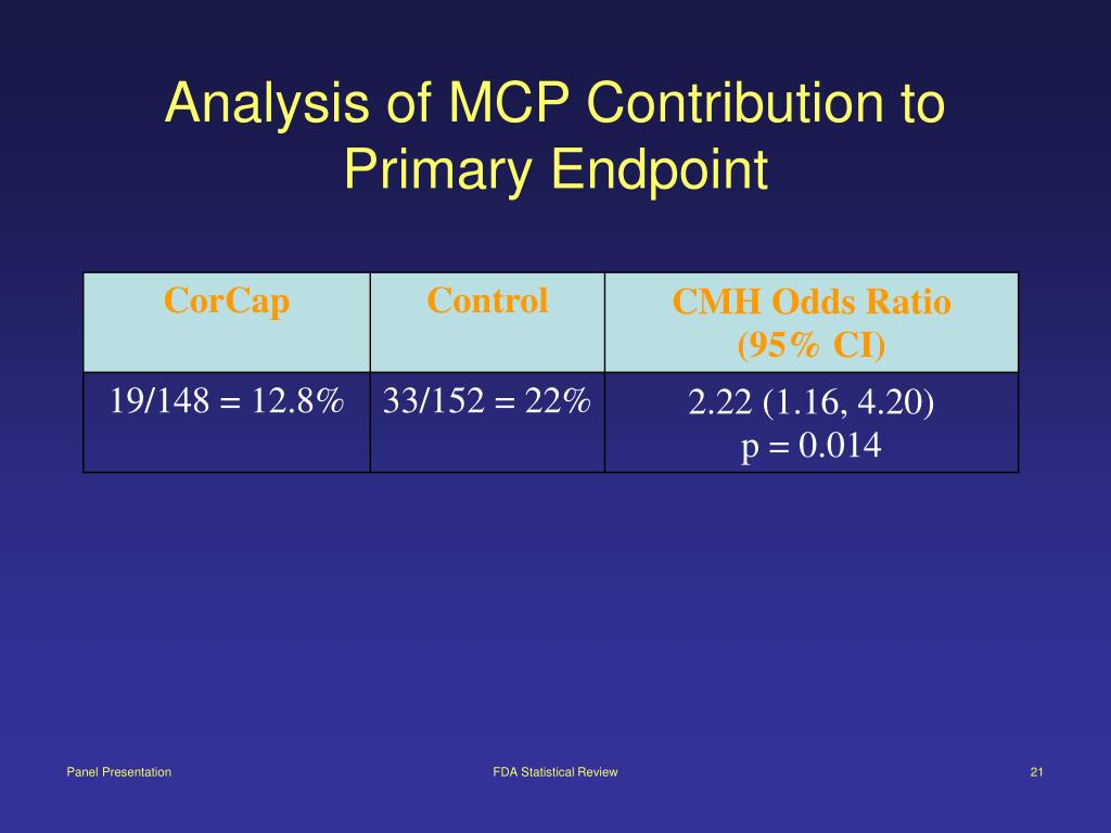 Analysis of MCP Contribution to Primary Endpoint