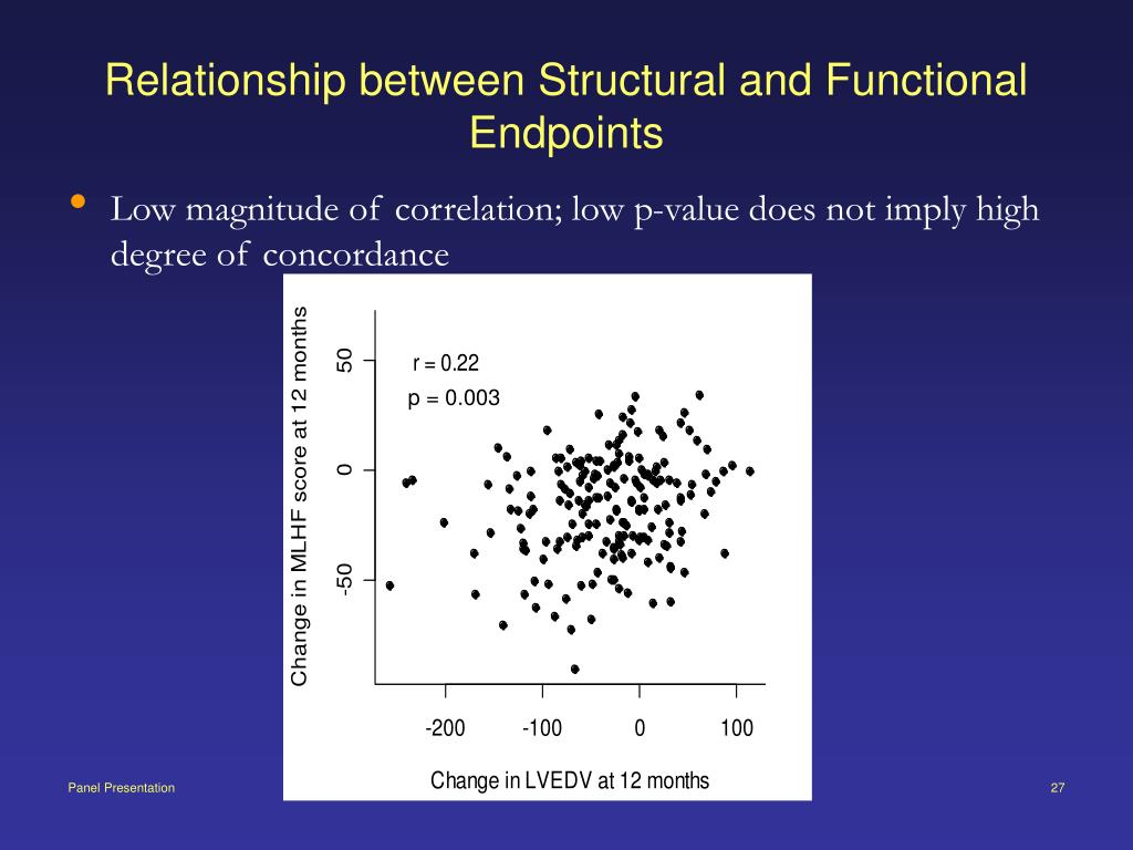 Relationship between Structural and Functional Endpoints