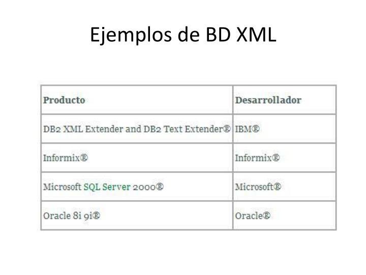 Ejemplos de BD XML