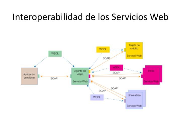 Interoperabilidad de los Servicios Web