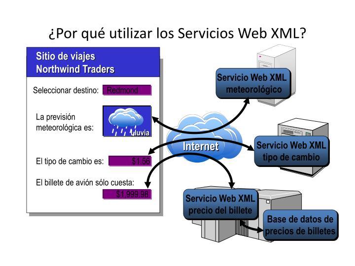 ¿Por qué utilizar los Servicios Web XML?