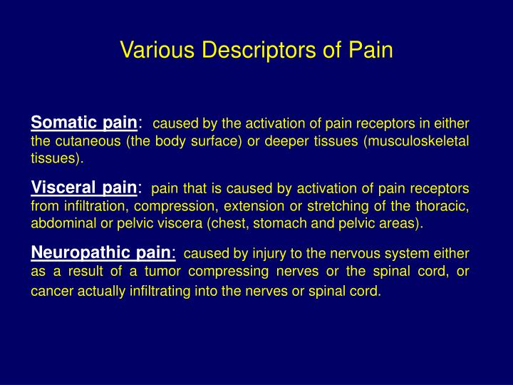 Various Descriptors of Pain