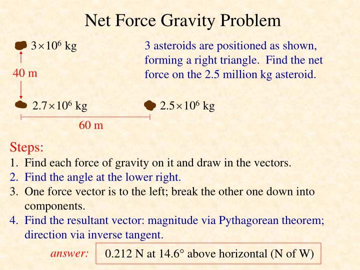Net Force Gravity Problem