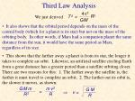 third law analysis