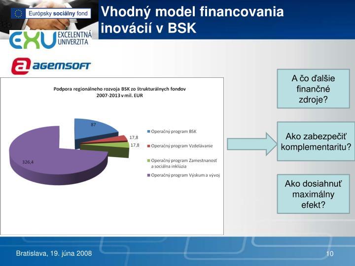 Vhodný model financovania inovácií v BSK