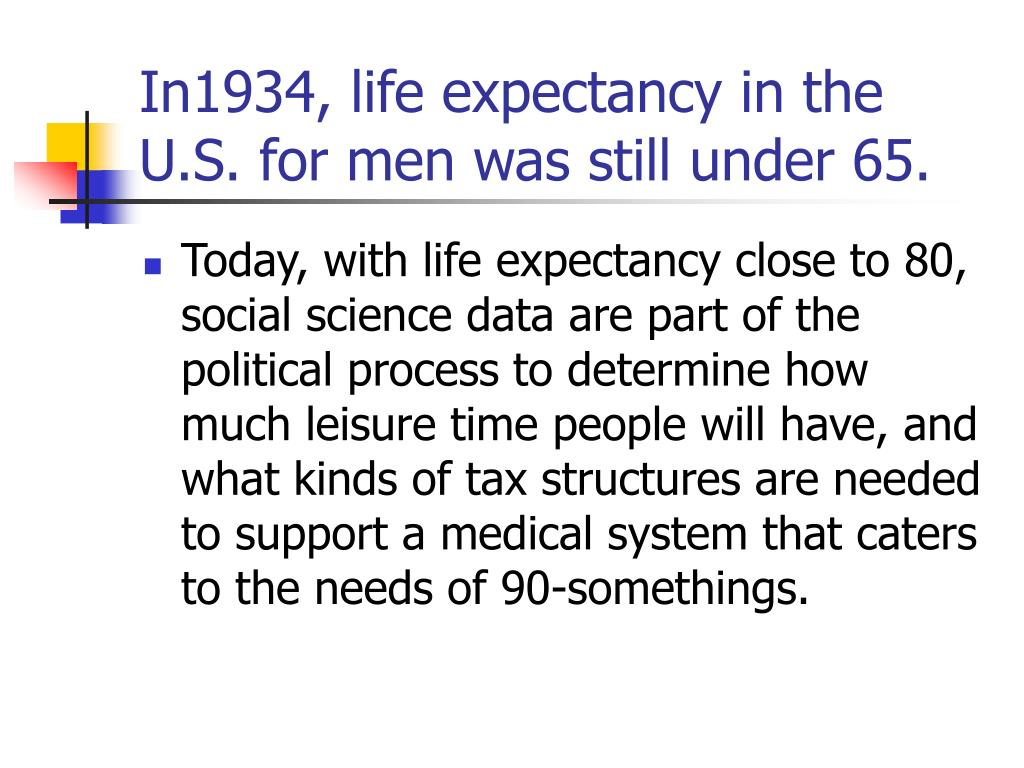 In1934, life expectancy in the U.S. for men was still under 65.