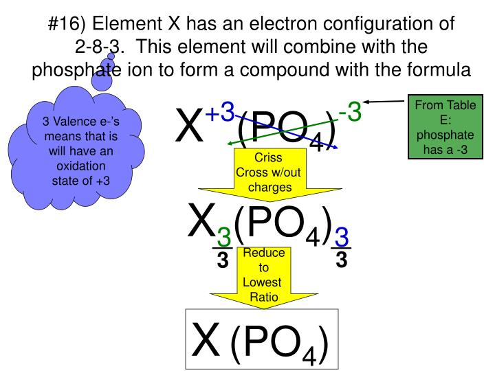 #16) Element X has an electron configuration of