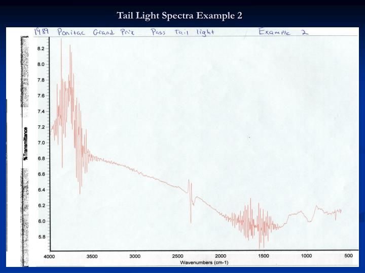 Tail Light Spectra Example 2