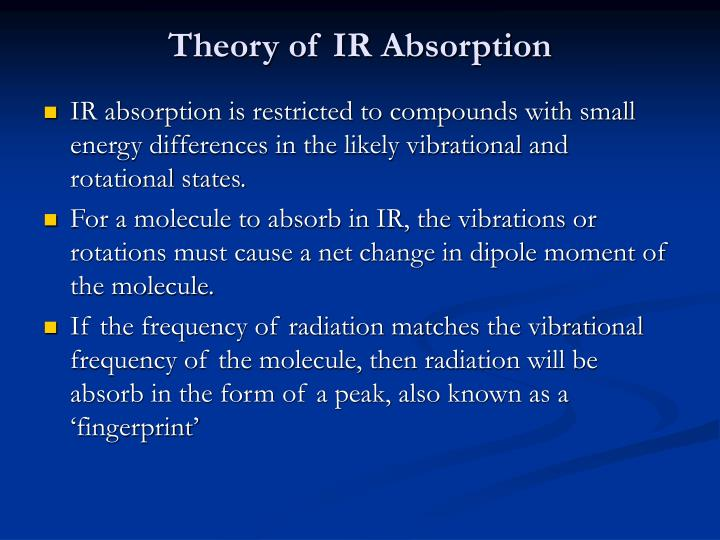 Theory of IR Absorption