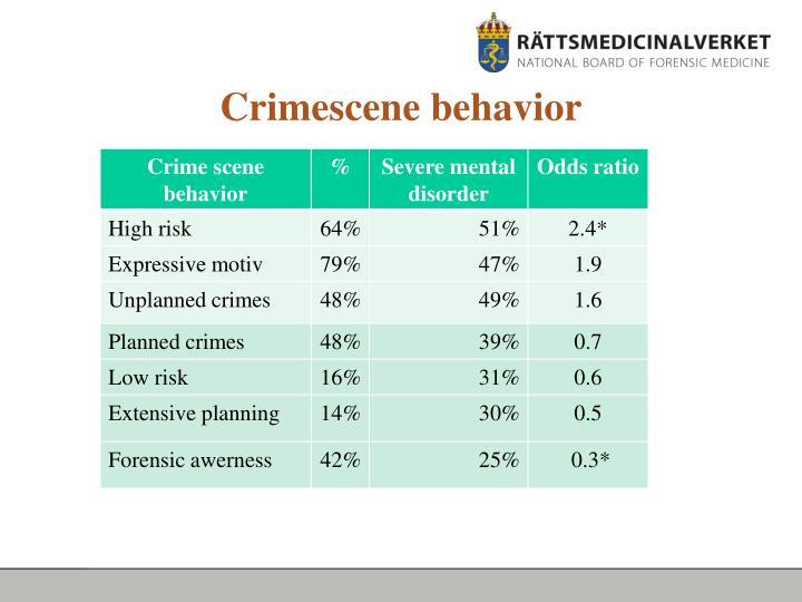 Crimescene behavior