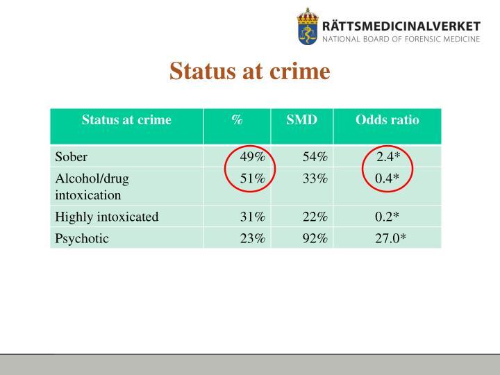Status at crime