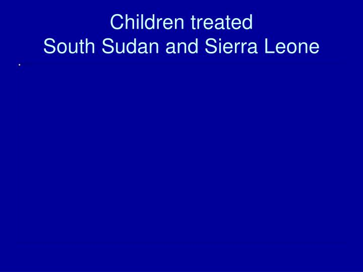 Children treated