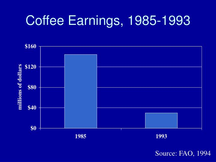 Coffee Earnings, 1985-1993