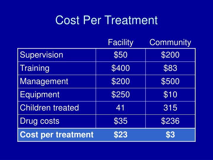 Cost Per Treatment