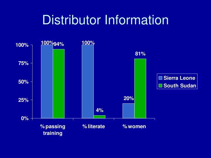 Distributor Information