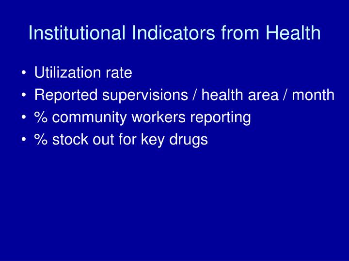 Institutional Indicators from Health