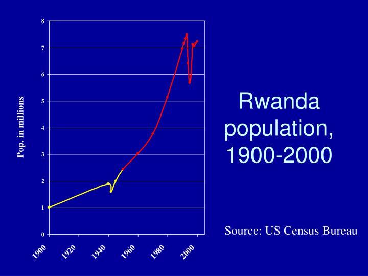 Rwanda population, 1900-2000