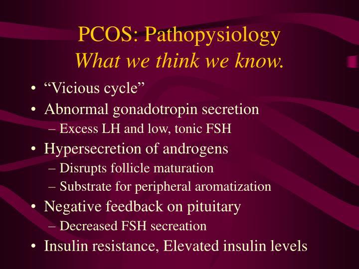 PCOS: Pathopysiology