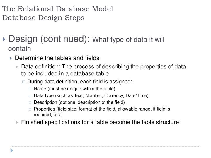 The Relational Database