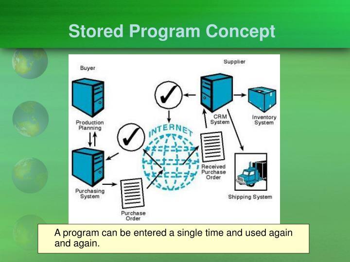 Stored Program Concept