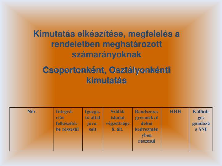 Kimutatás elkészítése, megfelelés a rendeletben meghatározott számarányoknak