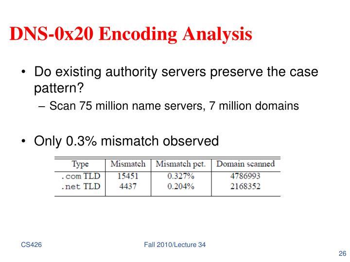 DNS-0x20 Encoding Analysis