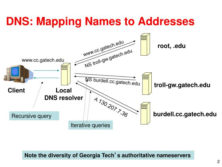 www.cc.gatech.edu