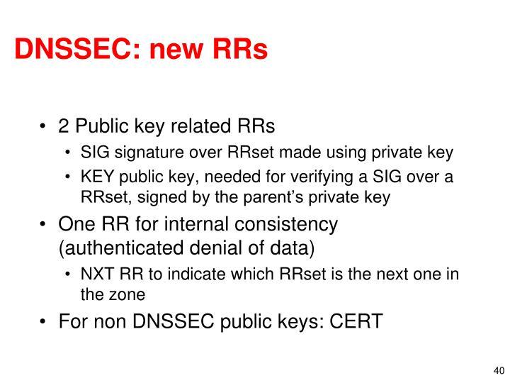 DNSSEC: new RRs