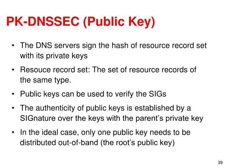 PK-DNSSEC (Public Key)