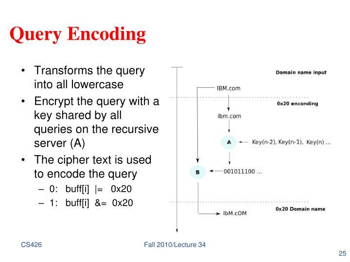 Query Encoding