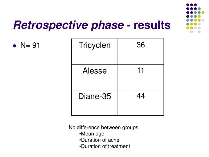 Retrospective phase