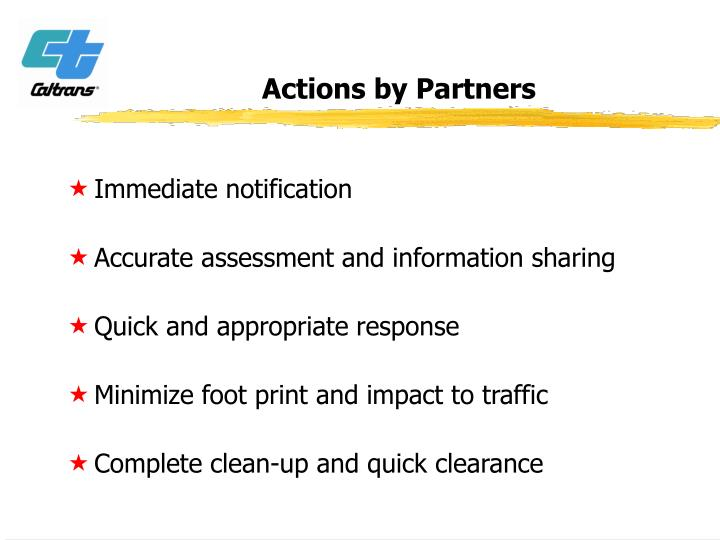 Actions by Partners