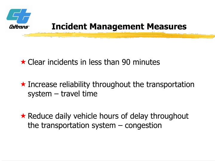 Incident Management Measures