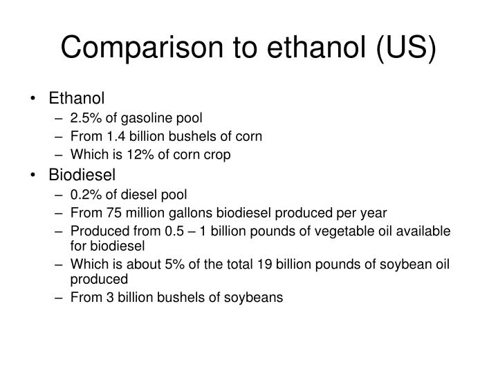 Comparison to ethanol (US)
