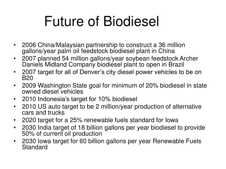 Future of Biodiesel