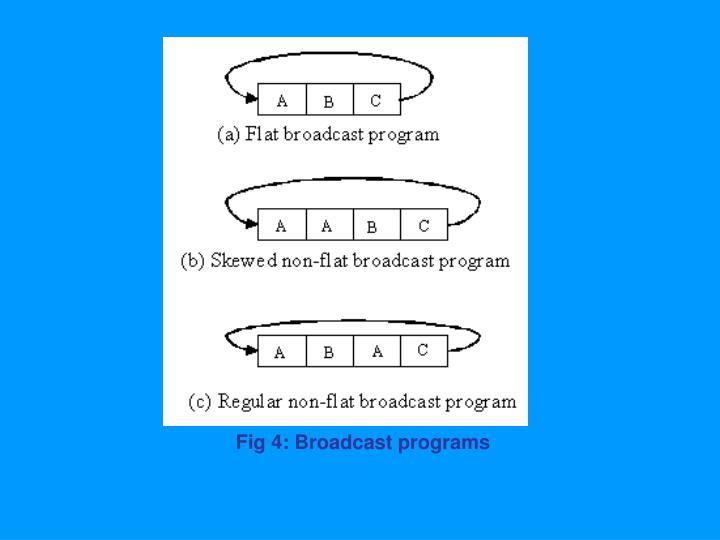 Fig 4: Broadcast programs