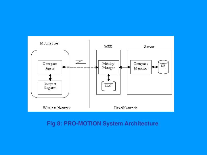 Fig 8: PRO-MOTION System Architecture